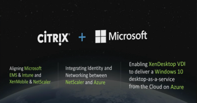 Citrix Microsoft