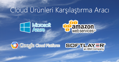Cloud-Platforms-Compare-Azure-AWS-Google-Cloud-IBM-Softlayer