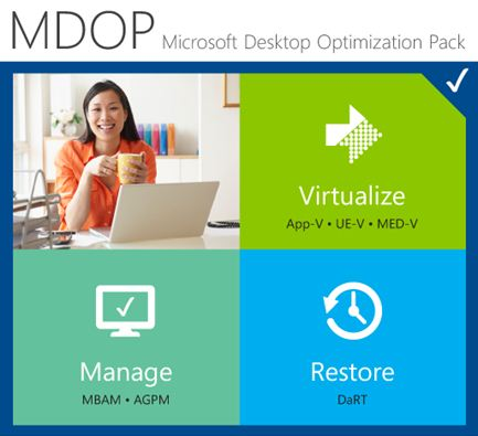 MDOP-2013