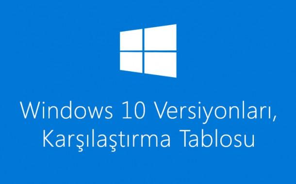 Windows 10 Versiyonları, Karşılaştırma Tablosu