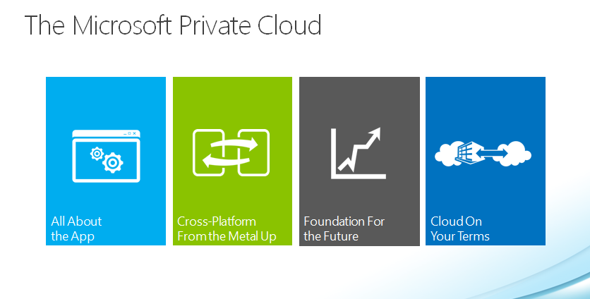 microsoft-private-cloud-solutions